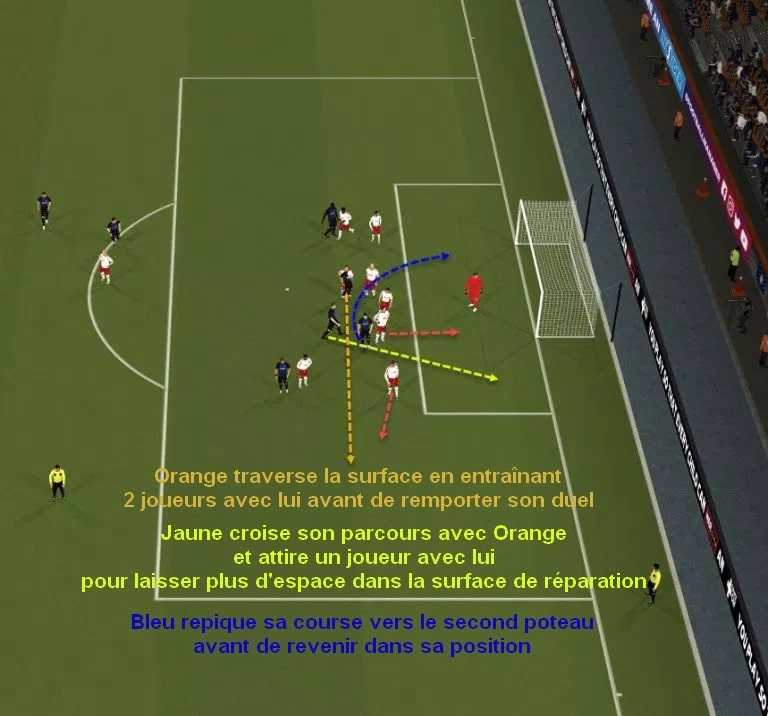 analyse-3
