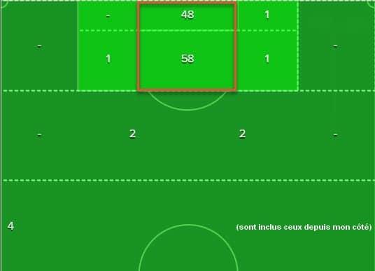 goal-area