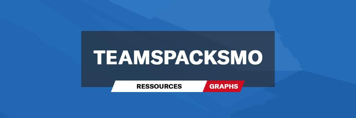 TeamsPacksMO