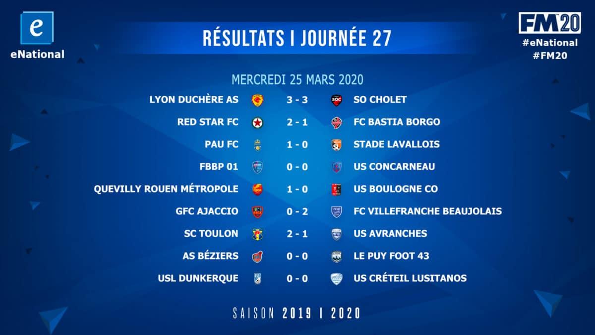 Resultats J27