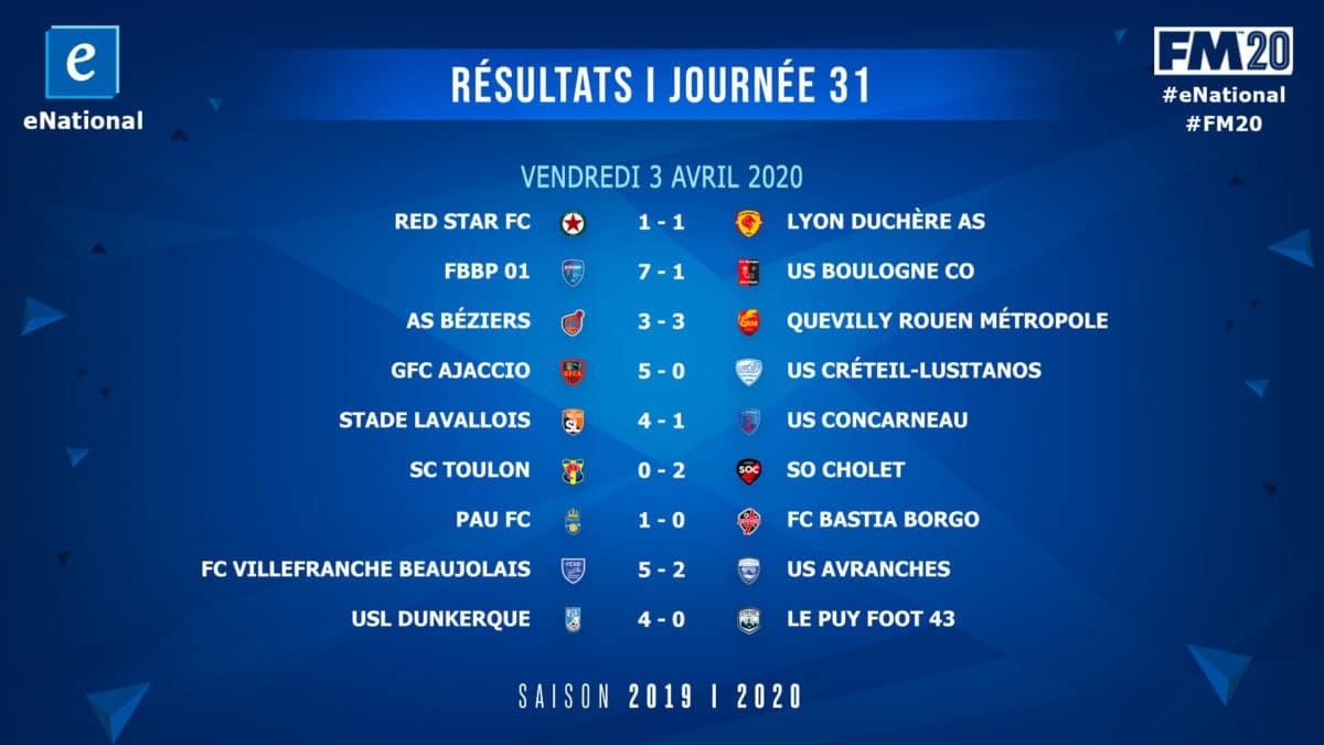 resultats J31