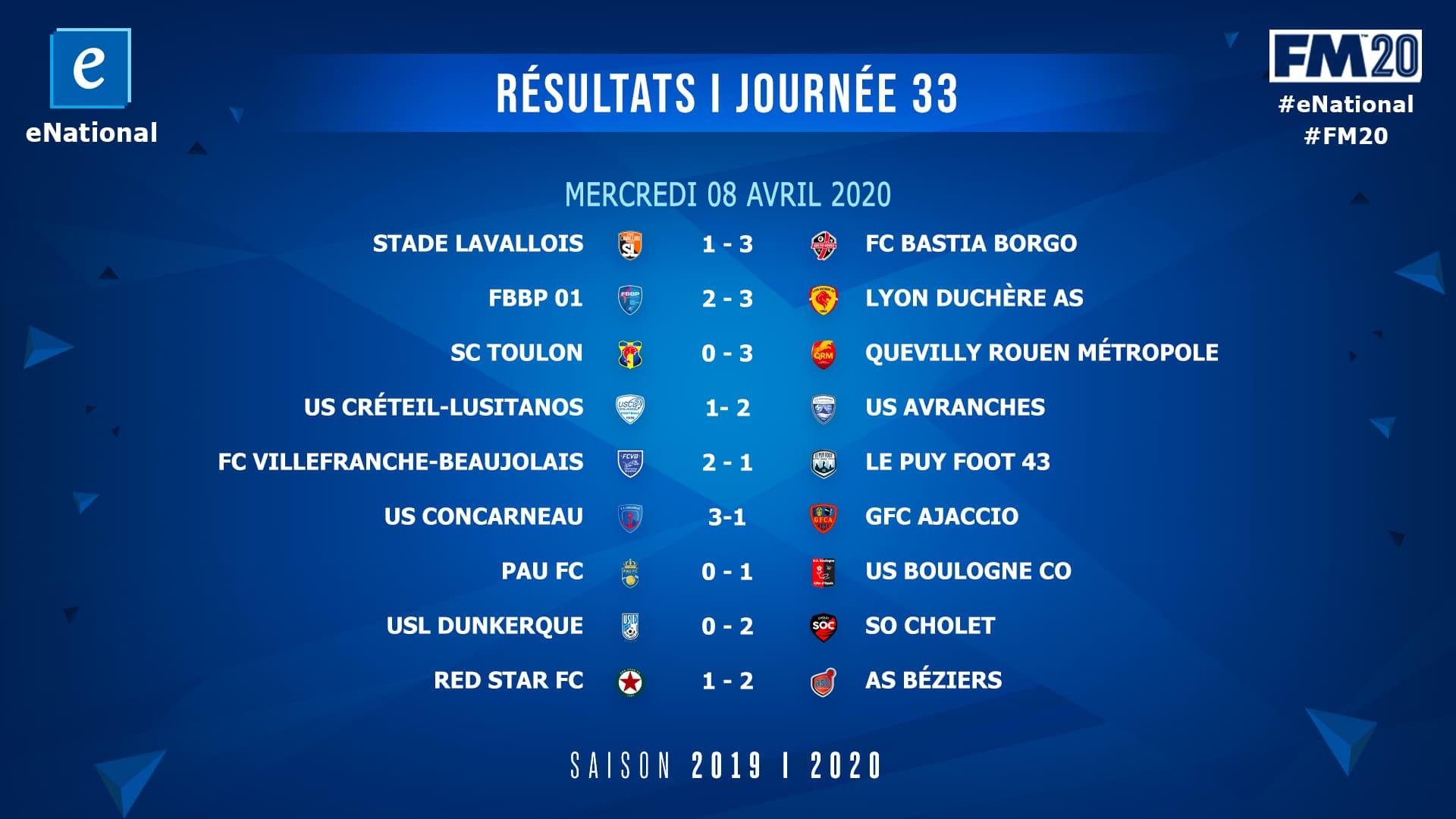 resultats J33