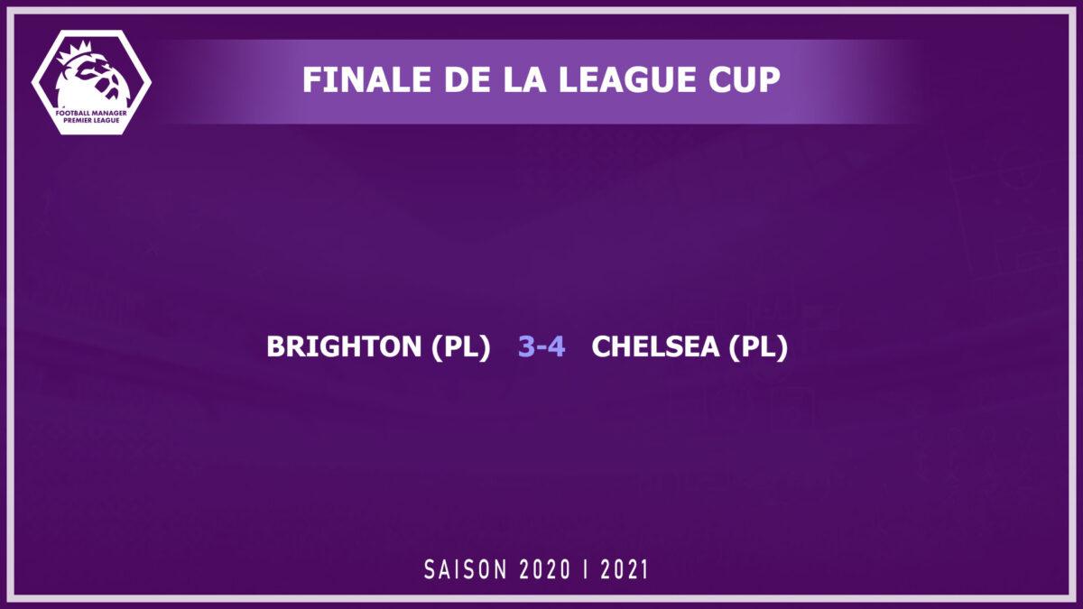 Finale de la League Cup 2020-21