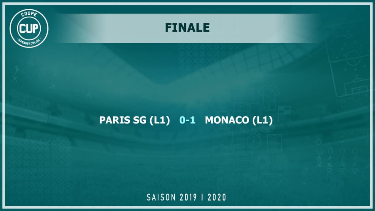 MOCUP-Finale