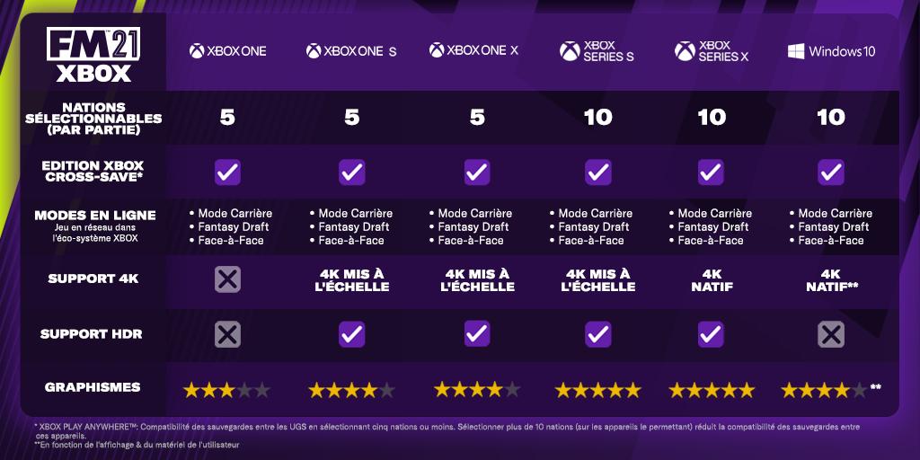 Xbox_InfosFM21