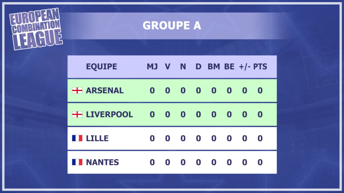 Groupe A 2020-2021