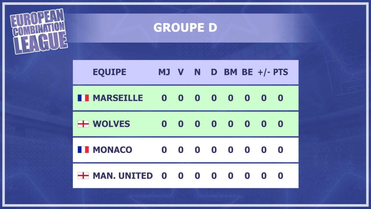 Groupe D 2020-2021