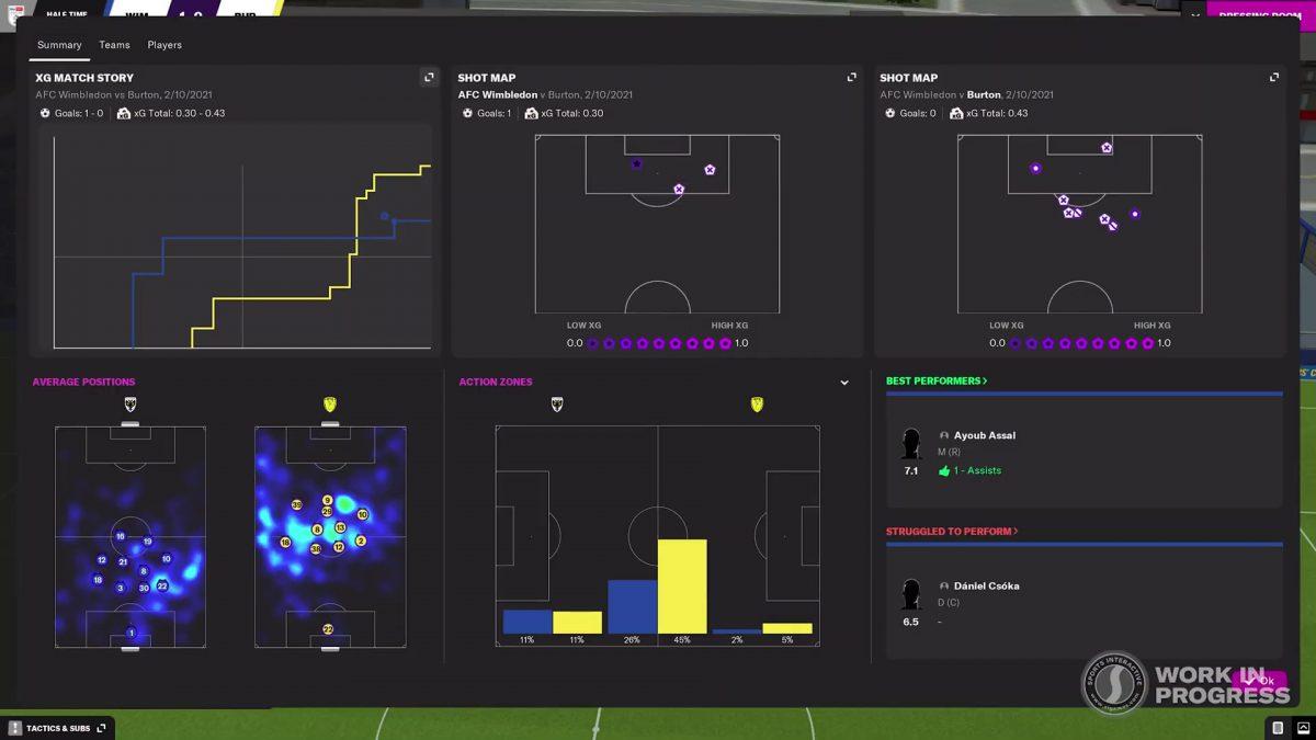 Analyses des matchs FM22